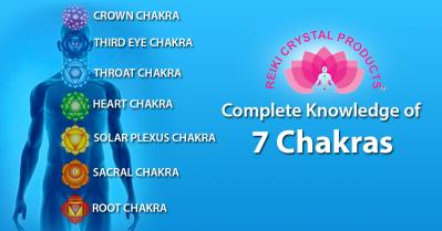 Complete Knowledge of 7 Chakras